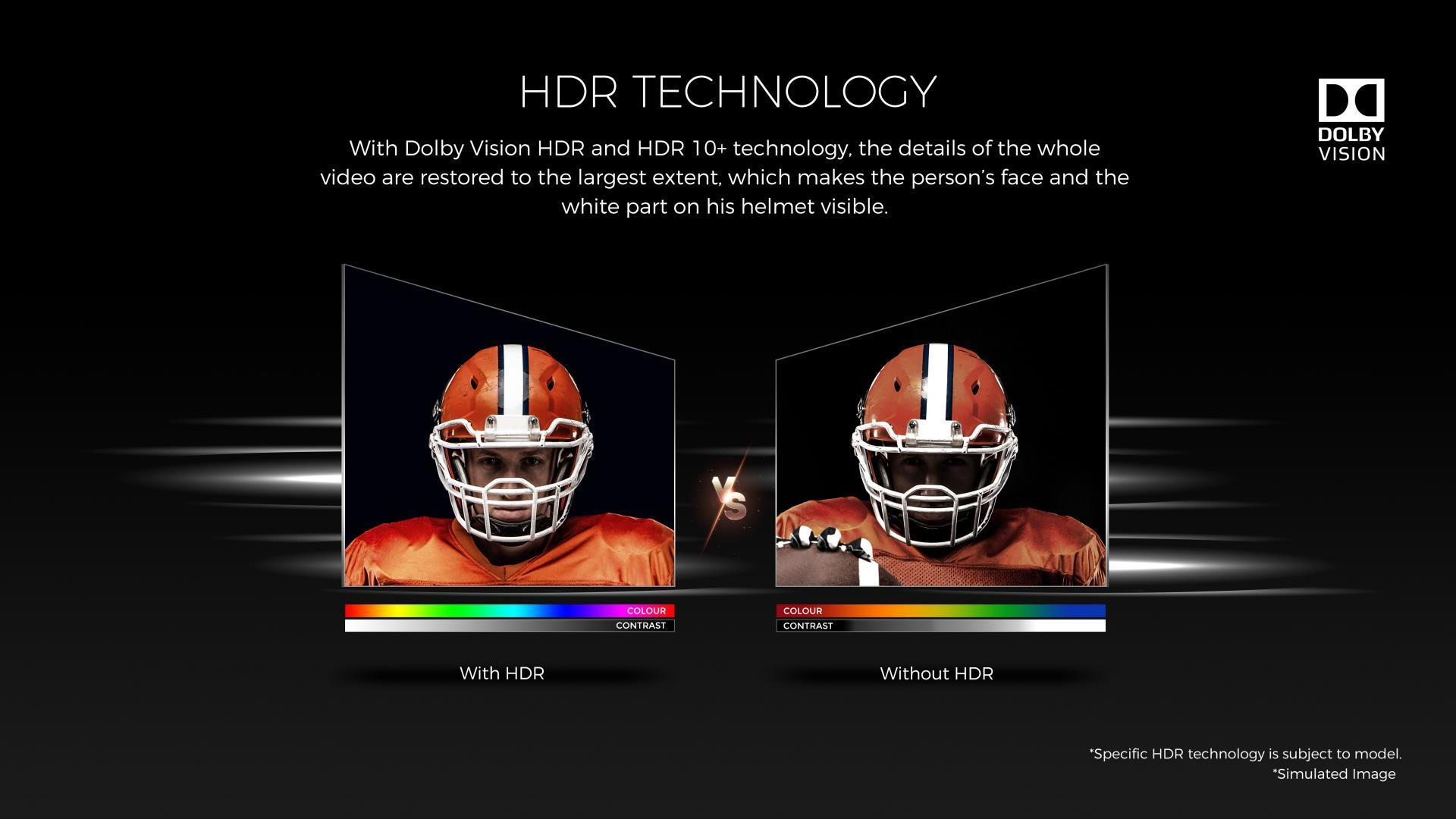 4.1 hdr technology