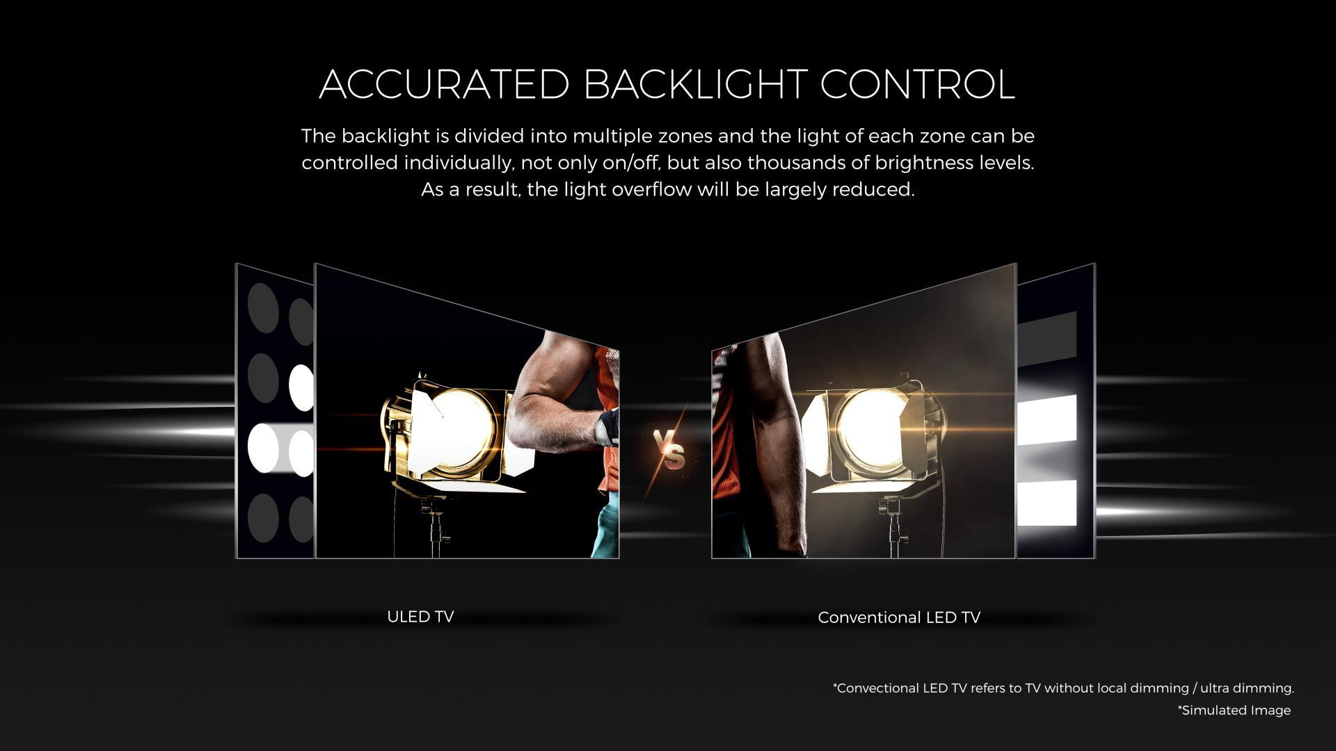4.2 accurated backlight control